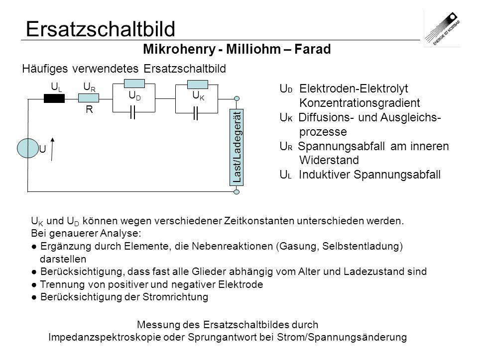 Mikrohenry - Milliohm – Farad U K und U D können wegen verschiedener Zeitkonstanten unterschieden werden. Bei genauerer Analyse: Ergänzung durch Eleme