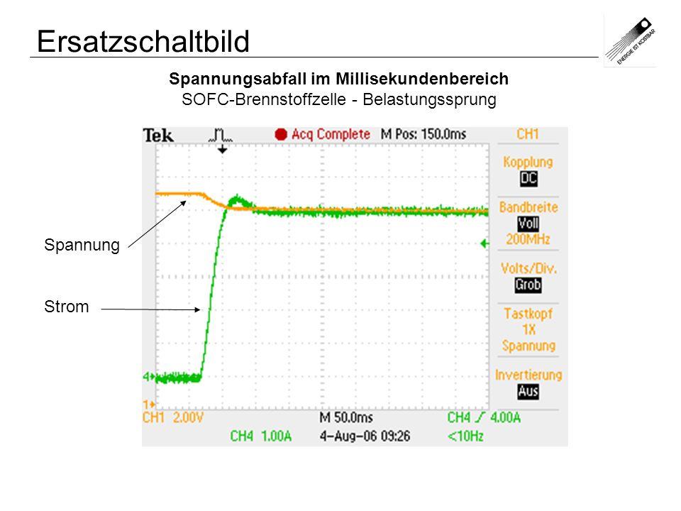 Spannungsabfall im Millisekundenbereich SOFC-Brennstoffzelle - Belastungssprung Ersatzschaltbild Spannung Strom