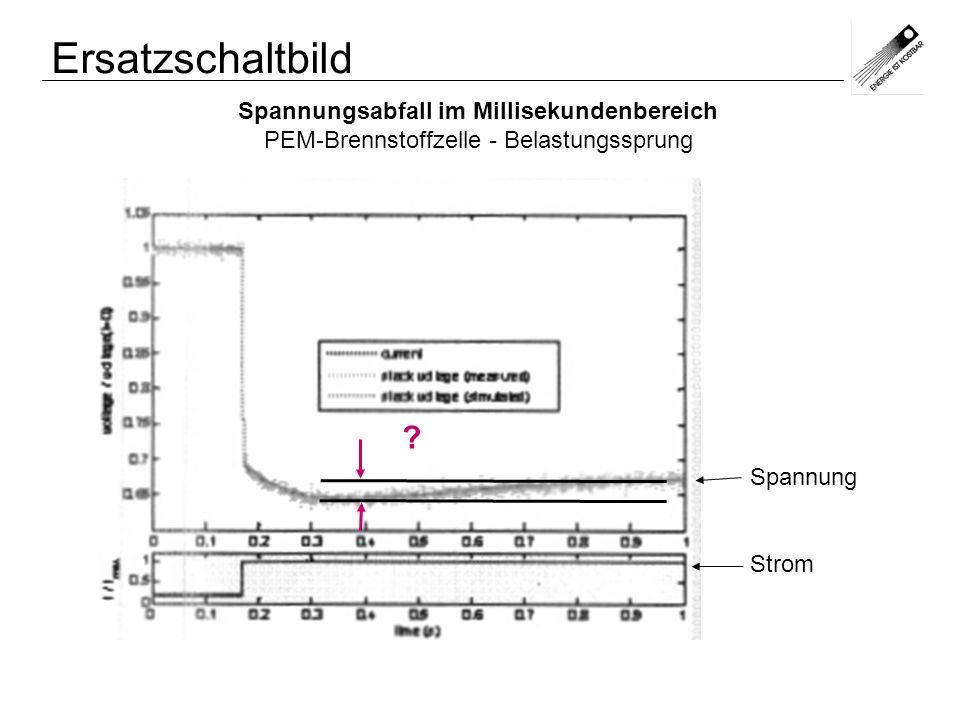 Spannungsabfall im Millisekundenbereich PEM-Brennstoffzelle - Belastungssprung Ersatzschaltbild Spannung Strom ?