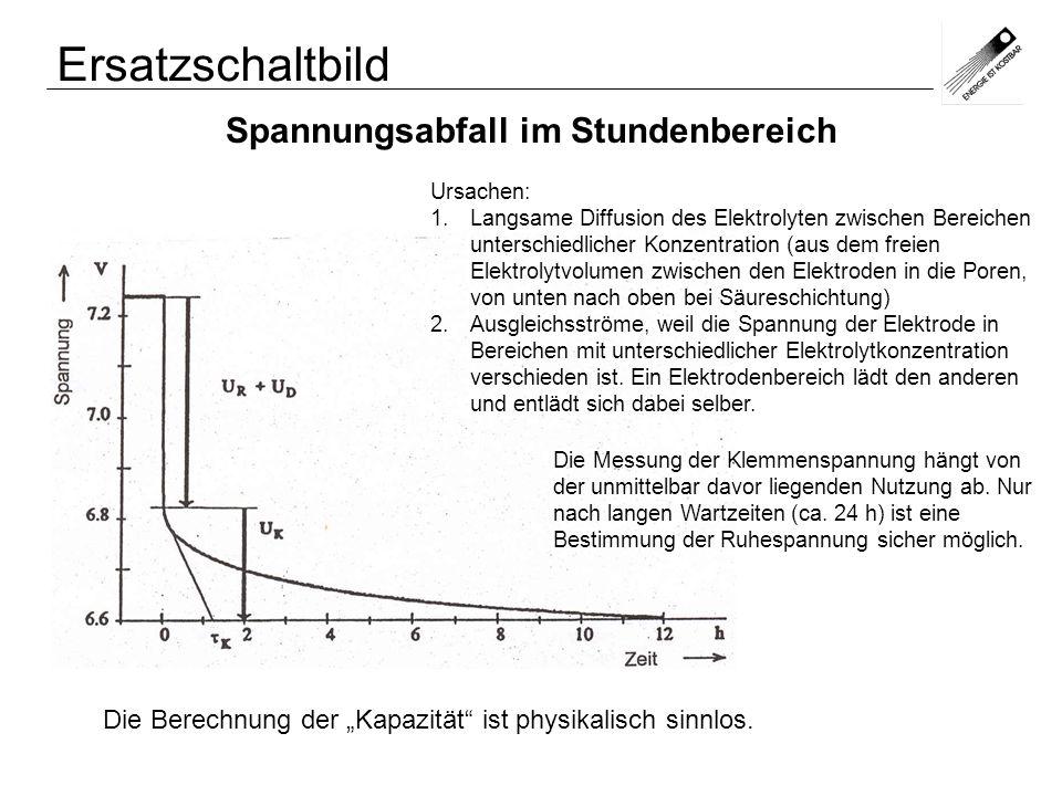 Spannungsabfall im Stundenbereich Ersatzschaltbild Die Berechnung der Kapazität ist physikalisch sinnlos. Ursachen: 1.Langsame Diffusion des Elektroly