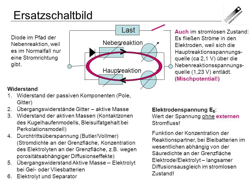 Ersatzschaltbild Elektrodenspannung E E : Wert der Spannung ohne externen Stromfluss! Funktion der Konzentration der Reaktionspartner, bei Bleibatteri