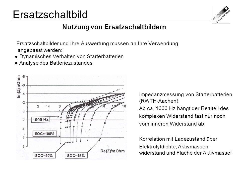Nutzung von Ersatzschaltbildern Ersatzschaltbilder und Ihre Auswertung müssen an Ihre Verwendung angepasst werden: Dynamisches Verhalten von Starterba