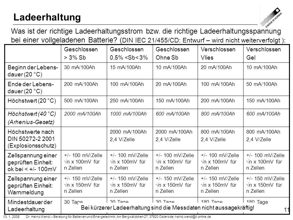 13. 1. 2008 Dr. Heinz Wenzl – Beratung für Batterien und Energietechnik; Am Bergwäldchen 27, 37520 Osterode; heinz.wenzl@t-online.de 11 Was ist der ri