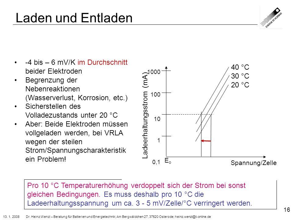13. 1. 2008 Dr. Heinz Wenzl – Beratung für Batterien und Energietechnik; Am Bergwäldchen 27, 37520 Osterode; heinz.wenzl@t-online.de 16 Pro 10 °C Temp