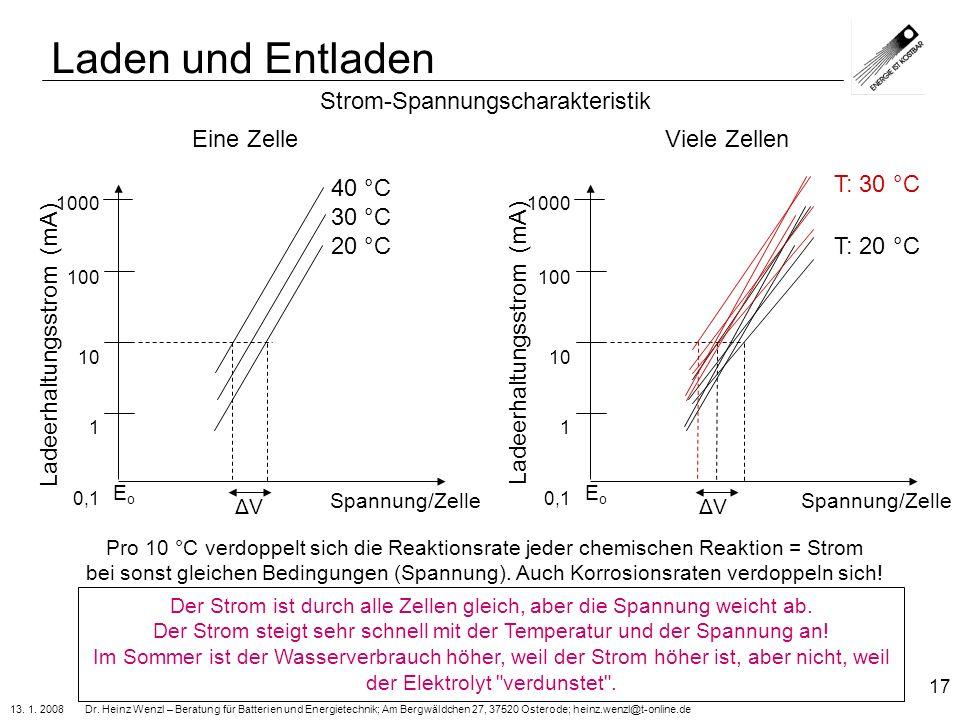 13. 1. 2008 Dr. Heinz Wenzl – Beratung für Batterien und Energietechnik; Am Bergwäldchen 27, 37520 Osterode; heinz.wenzl@t-online.de 17 Der Strom ist