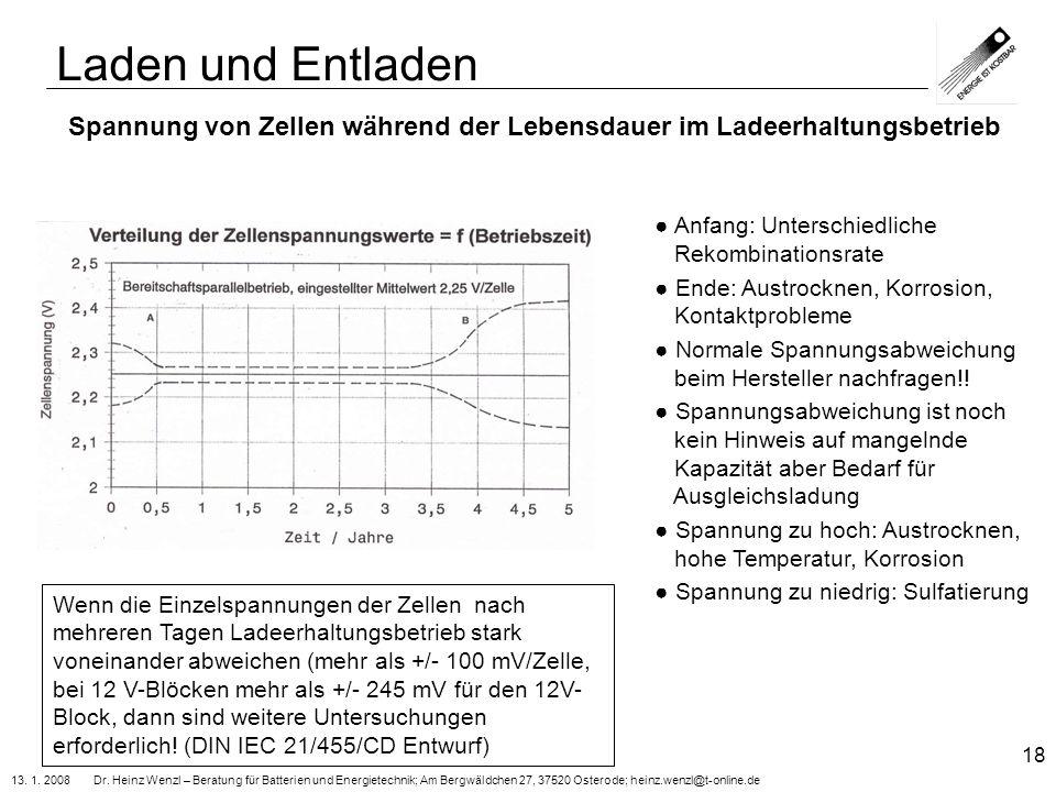 13. 1. 2008 Dr. Heinz Wenzl – Beratung für Batterien und Energietechnik; Am Bergwäldchen 27, 37520 Osterode; heinz.wenzl@t-online.de 18 Spannung von Z