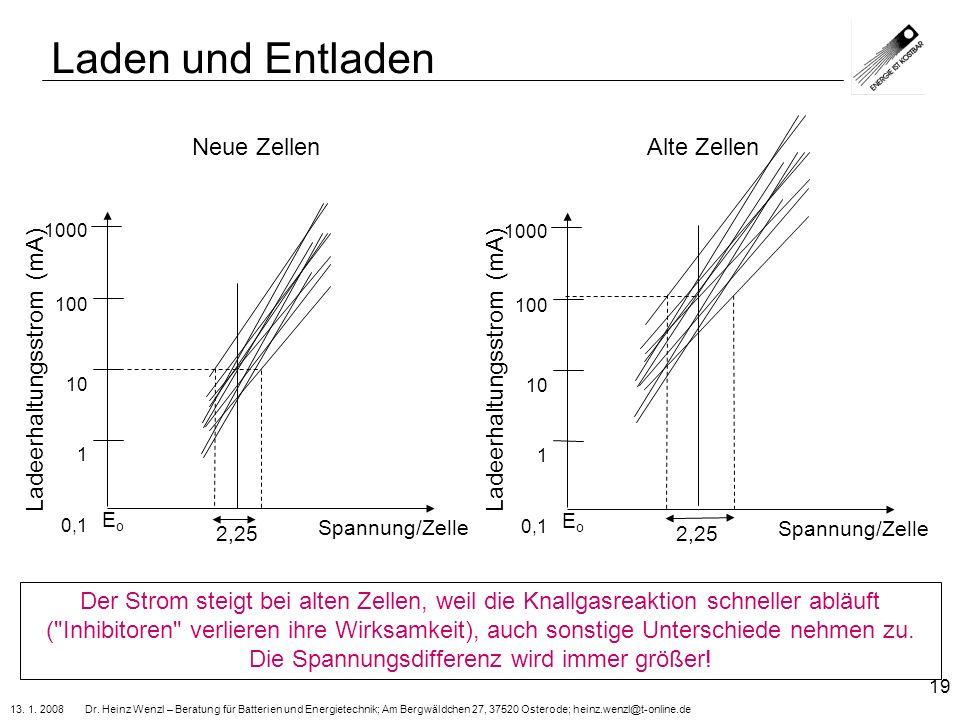 13. 1. 2008 Dr. Heinz Wenzl – Beratung für Batterien und Energietechnik; Am Bergwäldchen 27, 37520 Osterode; heinz.wenzl@t-online.de 19 Der Strom stei