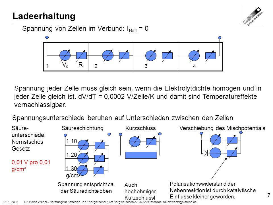 13. 1. 2008 Dr. Heinz Wenzl – Beratung für Batterien und Energietechnik; Am Bergwäldchen 27, 37520 Osterode; heinz.wenzl@t-online.de 7 V o R i Spannun