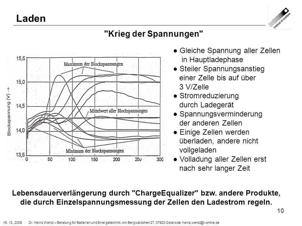 15. 12. 2006 Dr. Heinz Wenzl – Beratung für Batterien und Energietechnik; Am Bergwäldchen 27, 37520 Osterode; heinz.wenzl@t-online.de 10