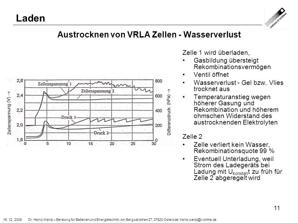 15. 12. 2006 Dr. Heinz Wenzl – Beratung für Batterien und Energietechnik; Am Bergwäldchen 27, 37520 Osterode; heinz.wenzl@t-online.de 11 Austrocknen v