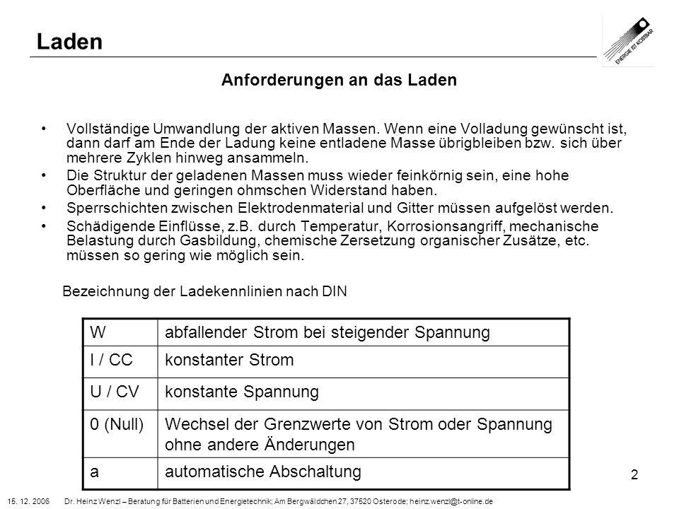 15. 12. 2006 Dr. Heinz Wenzl – Beratung für Batterien und Energietechnik; Am Bergwäldchen 27, 37520 Osterode; heinz.wenzl@t-online.de 2 Anforderungen