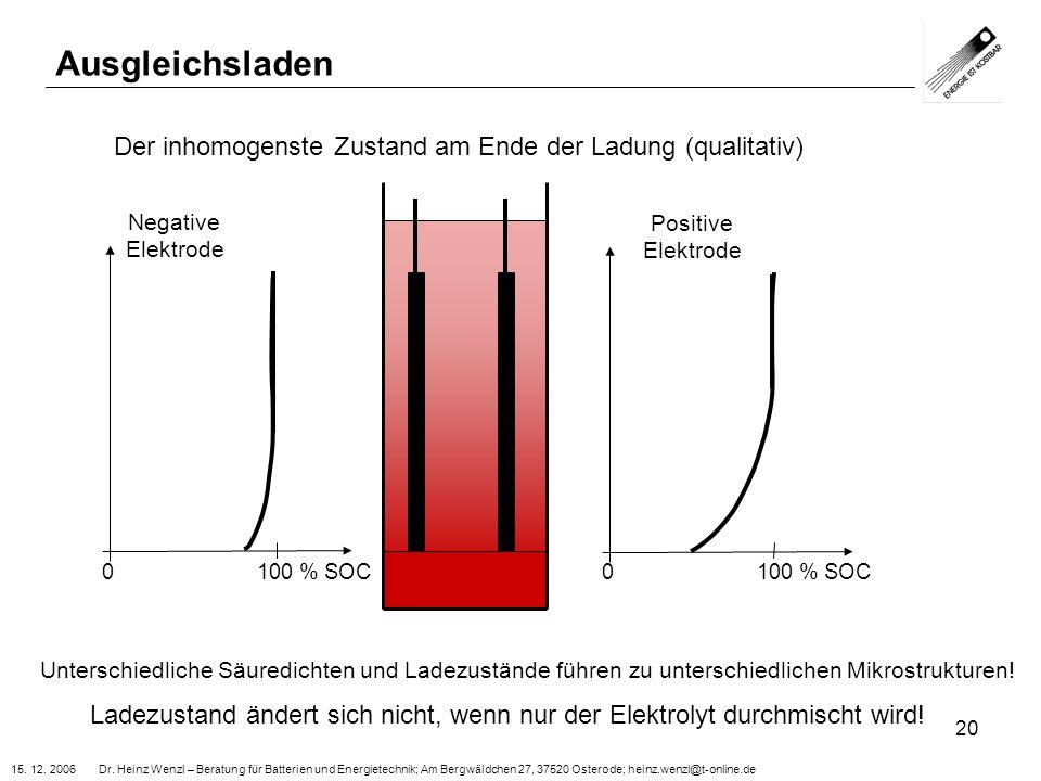 15. 12. 2006 Dr. Heinz Wenzl – Beratung für Batterien und Energietechnik; Am Bergwäldchen 27, 37520 Osterode; heinz.wenzl@t-online.de 20 Ausgleichslad