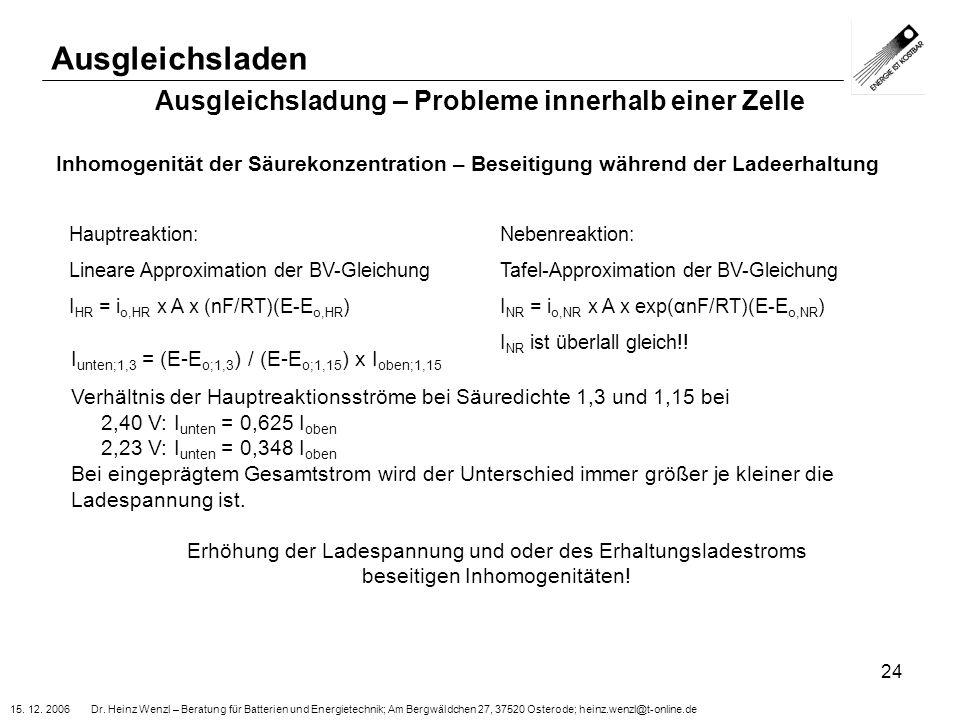 15. 12. 2006 Dr. Heinz Wenzl – Beratung für Batterien und Energietechnik; Am Bergwäldchen 27, 37520 Osterode; heinz.wenzl@t-online.de 24 Ausgleichslad