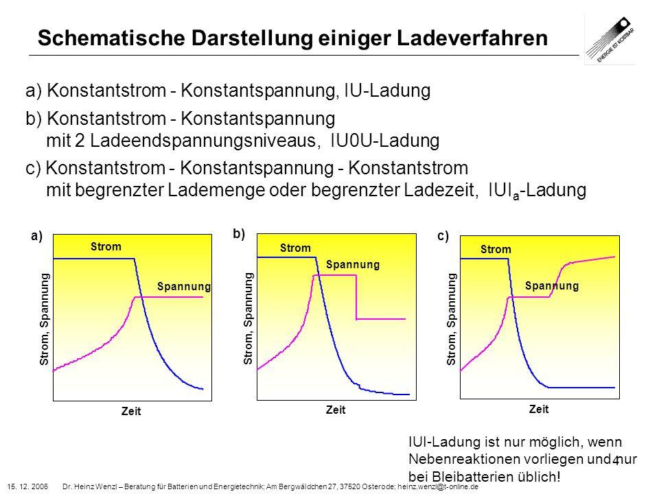 15. 12. 2006 Dr. Heinz Wenzl – Beratung für Batterien und Energietechnik; Am Bergwäldchen 27, 37520 Osterode; heinz.wenzl@t-online.de 4 Schematische D