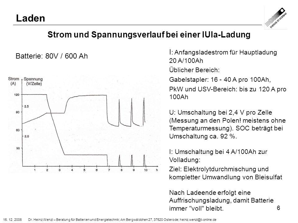 15. 12. 2006 Dr. Heinz Wenzl – Beratung für Batterien und Energietechnik; Am Bergwäldchen 27, 37520 Osterode; heinz.wenzl@t-online.de 6 Strom und Span