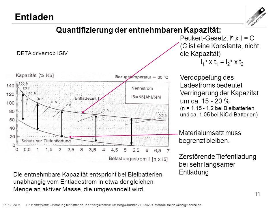 15. 12. 2006 Dr. Heinz Wenzl – Beratung für Batterien und Energietechnik; Am Bergwäldchen 27, 37520 Osterode; heinz.wenzl@t-online.de 11 Quantifizieru