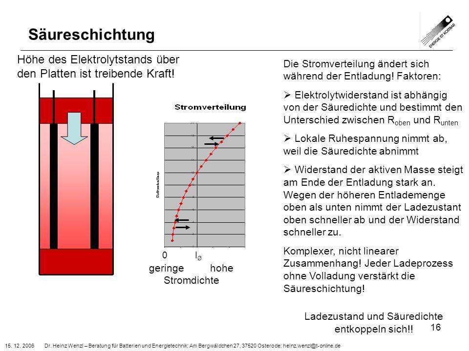 15. 12. 2006 Dr. Heinz Wenzl – Beratung für Batterien und Energietechnik; Am Bergwäldchen 27, 37520 Osterode; heinz.wenzl@t-online.de 16 Säureschichtu