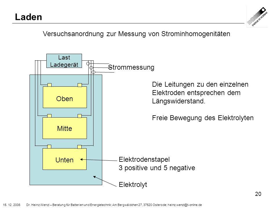 15. 12. 2006 Dr. Heinz Wenzl – Beratung für Batterien und Energietechnik; Am Bergwäldchen 27, 37520 Osterode; heinz.wenzl@t-online.de 20 Laden Oben Mi