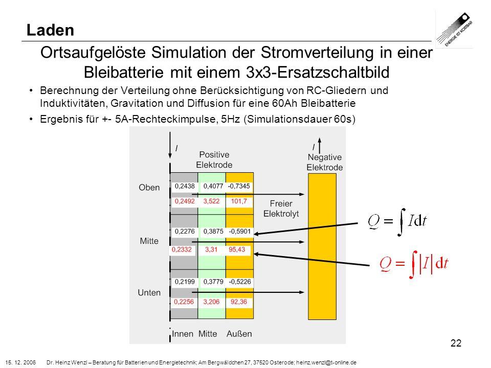 15. 12. 2006 Dr. Heinz Wenzl – Beratung für Batterien und Energietechnik; Am Bergwäldchen 27, 37520 Osterode; heinz.wenzl@t-online.de 22 Ortsaufgelöst