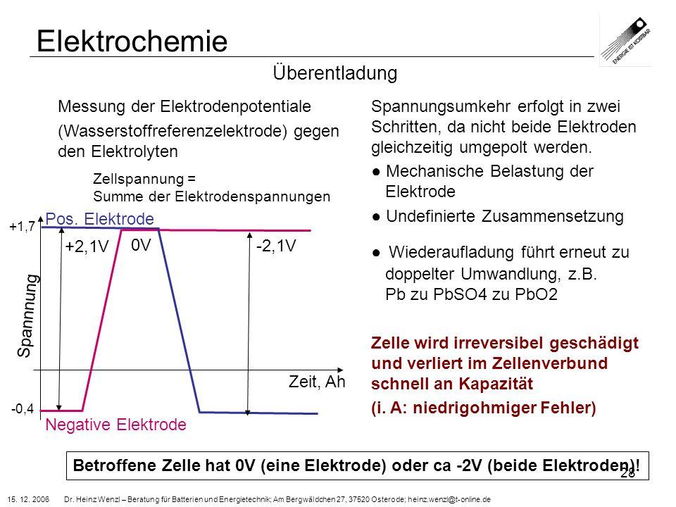15. 12. 2006 Dr. Heinz Wenzl – Beratung für Batterien und Energietechnik; Am Bergwäldchen 27, 37520 Osterode; heinz.wenzl@t-online.de 28 Überentladung