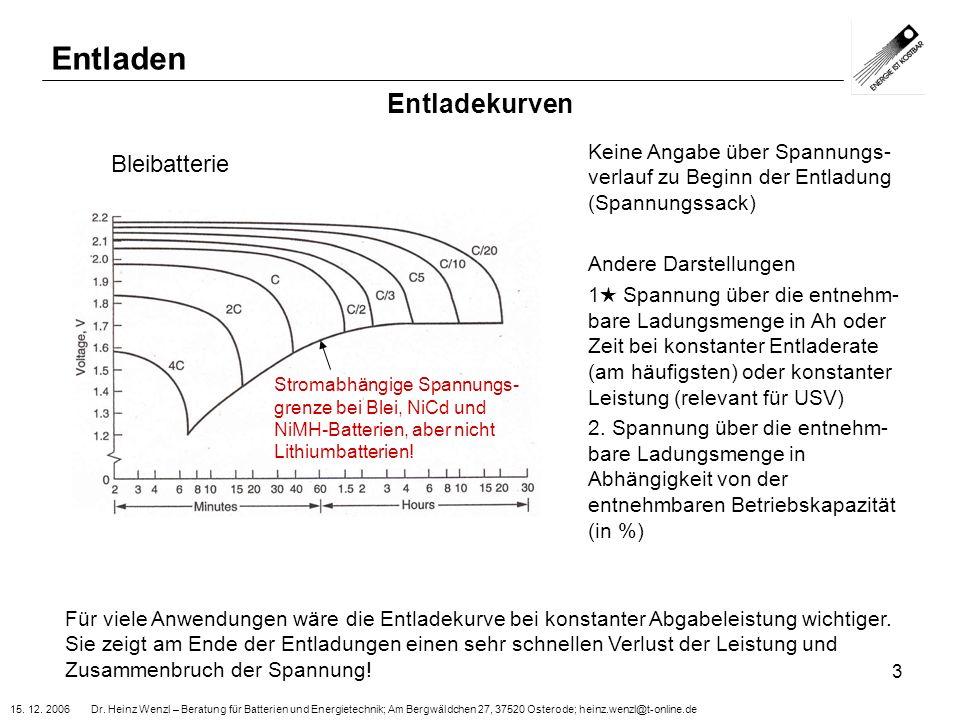 15. 12. 2006 Dr. Heinz Wenzl – Beratung für Batterien und Energietechnik; Am Bergwäldchen 27, 37520 Osterode; heinz.wenzl@t-online.de 3 Entladekurven