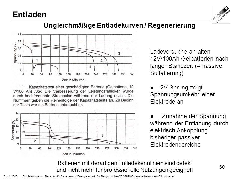 15. 12. 2006 Dr. Heinz Wenzl – Beratung für Batterien und Energietechnik; Am Bergwäldchen 27, 37520 Osterode; heinz.wenzl@t-online.de 30 Ungleichmäßig