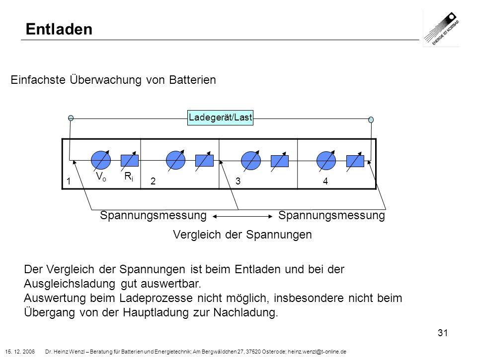 15. 12. 2006 Dr. Heinz Wenzl – Beratung für Batterien und Energietechnik; Am Bergwäldchen 27, 37520 Osterode; heinz.wenzl@t-online.de 31 Einfachste Üb