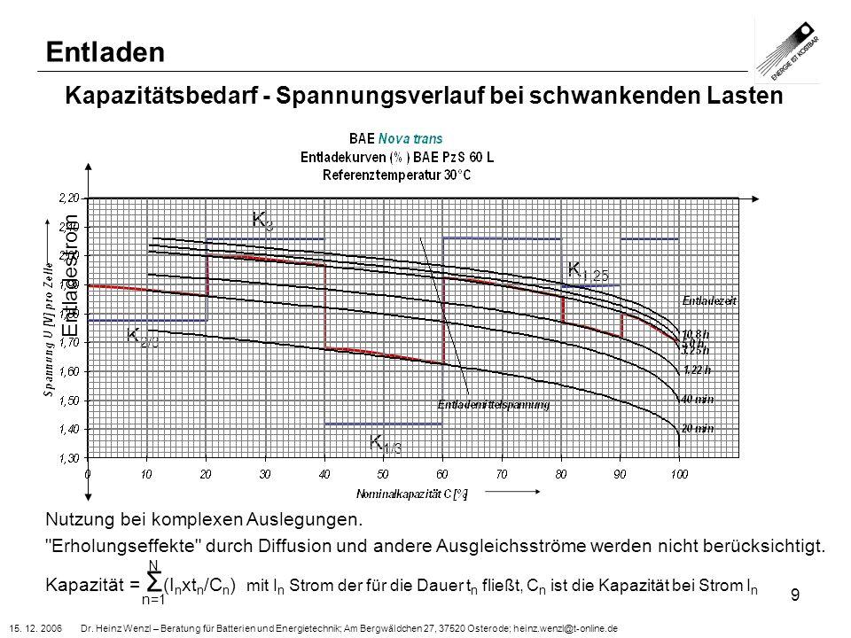 15. 12. 2006 Dr. Heinz Wenzl – Beratung für Batterien und Energietechnik; Am Bergwäldchen 27, 37520 Osterode; heinz.wenzl@t-online.de 9 Kapazitätsbeda
