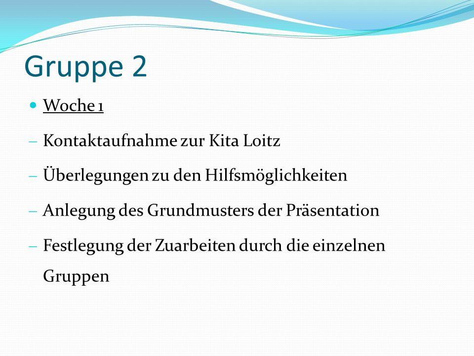 Gruppe 2 Woche 1 Kontaktaufnahme zur Kita Loitz Überlegungen zu den Hilfsmöglichkeiten Anlegung des Grundmusters der Präsentation Festlegung der Zuarb
