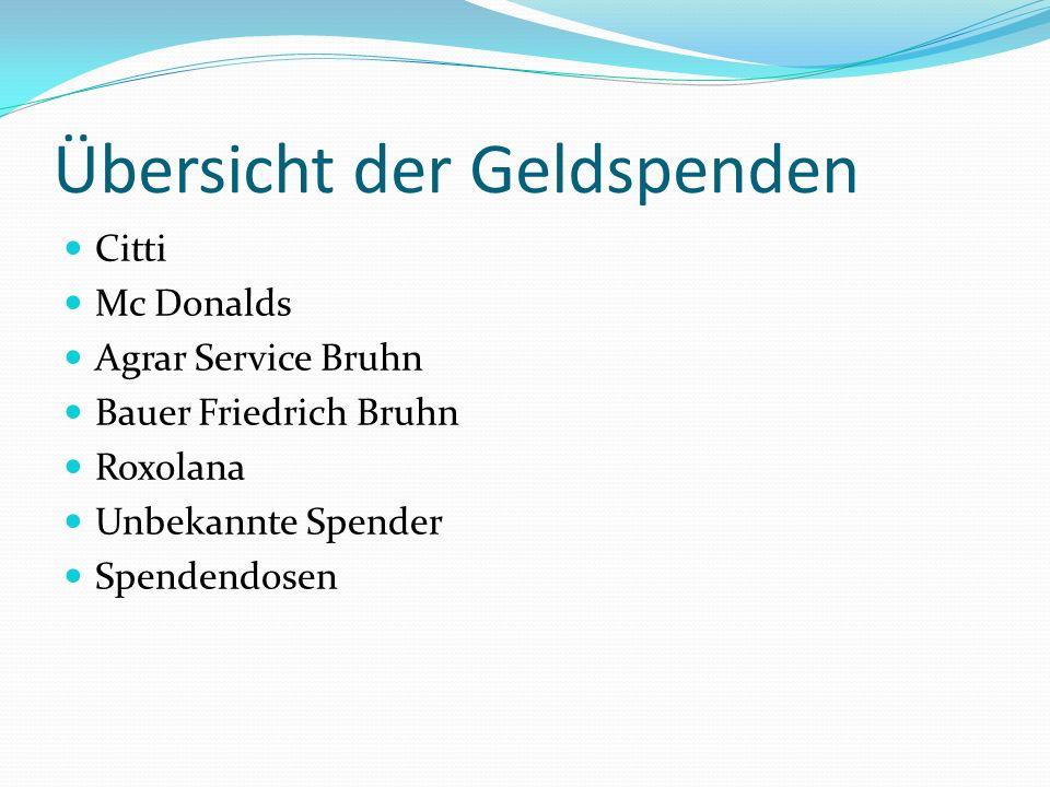 Übersicht der Geldspenden Citti Mc Donalds Agrar Service Bruhn Bauer Friedrich Bruhn Roxolana Unbekannte Spender Spendendosen