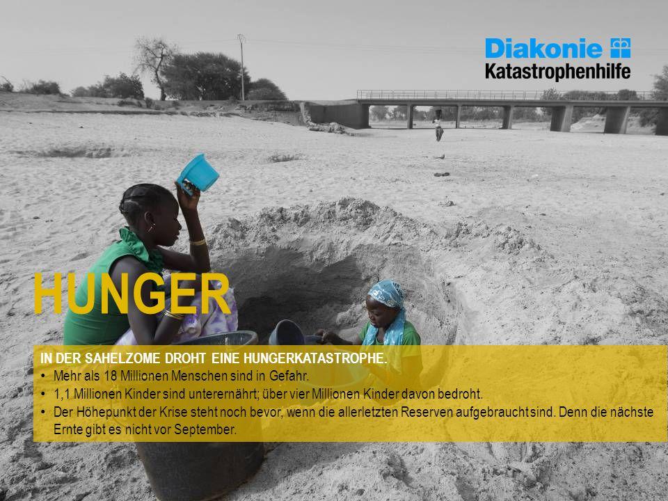 IN DER SAHELZOME DROHT EINE HUNGERKATASTROPHE. Mehr als 18 Millionen Menschen sind in Gefahr. 1,1 Millionen Kinder sind unterernährt; über vier Millio