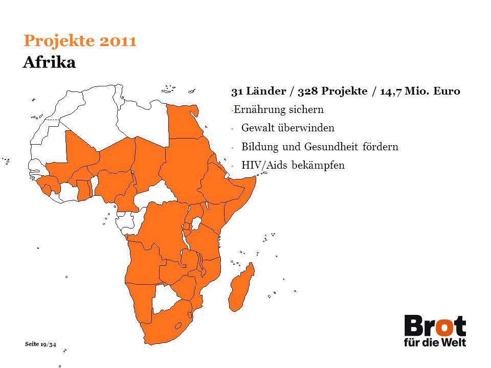 Seite 19/34 Projekte 2011 Afrika 31 Länder / 328 Projekte / 14,7 Mio. Euro Ernährung sichern Gewalt überwinden Bildung und Gesundheit fördern HIV/Aids