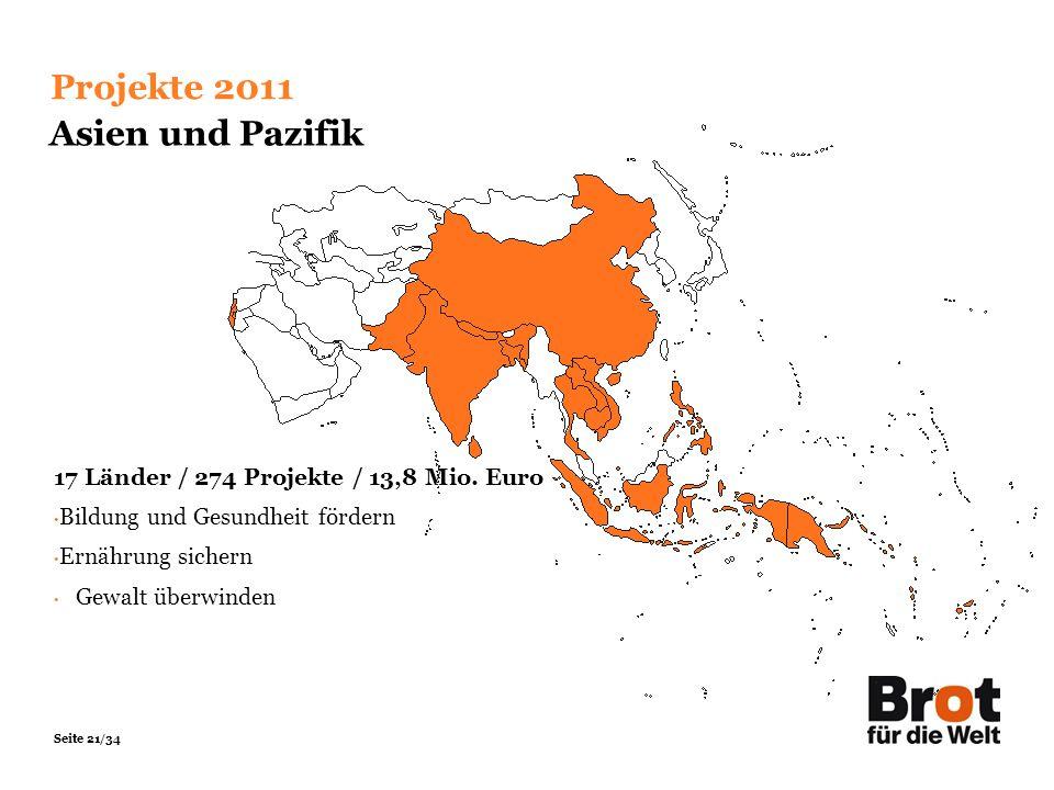 Seite 21/34 Projekte 2011 Asien und Pazifik 17 Länder / 274 Projekte / 13,8 Mio. Euro Bildung und Gesundheit fördern Ernährung sichern Gewalt überwind