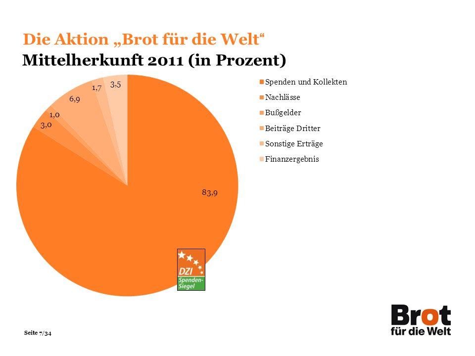 Seite 8/34 Die Aktion Brot für die Welt Mittelverwendung 2011 (in Prozent)