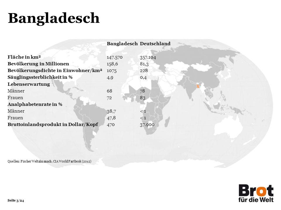 Seite 3/24 Bangladesch BangladeschDeutschland Fläche in km²147.570357.104 Bevölkerung in Millionen 158,681,3 Bevölkerungsdichte in Einwohner/km²1075228 Säuglingssterblichkeit in %4,90,4 Lebenserwartung Männer6878 Frauen7283 Analphabetenrate in % Männer38,7< 1 Frauen47,8< 1 Bruttoinlandsprodukt in Dollar/Kopf470 37.900 Quellen: Fischer Weltalmanach, CIA World Factbook (2012)