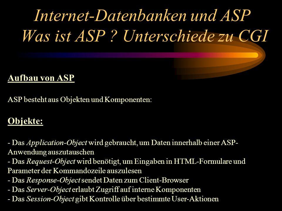 Aufbau von ASP ASP besteht aus Objekten und Komponenten: Objekte: - Das Application-Object wird gebraucht, um Daten innerhalb einer ASP- Anwendung auszutauschen - Das Request-Object wird benötigt, um Eingaben in HTML-Formulare und Parameter der Kommandozeile auszulesen - Das Response-Object sendet Daten zum Client-Browser - Das Server-Object erlaubt Zugriff auf interne Komponenten - Das Session-Object gibt Kontrolle über bestimmte User-Aktionen Internet-Datenbanken und ASP Was ist ASP .