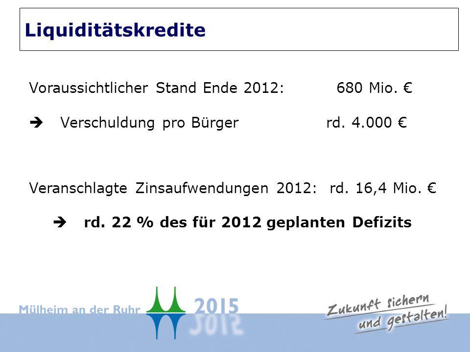 Voraussichtlicher Stand Ende 2012: 680 Mio. Verschuldung pro Bürger rd.