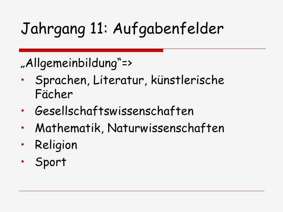 Jahrgang 11: Aufgabenfelder Allgemeinbildung=> Sprachen, Literatur, künstlerische Fächer Gesellschaftswissenschaften Mathematik, Naturwissenschaften Religion Sport