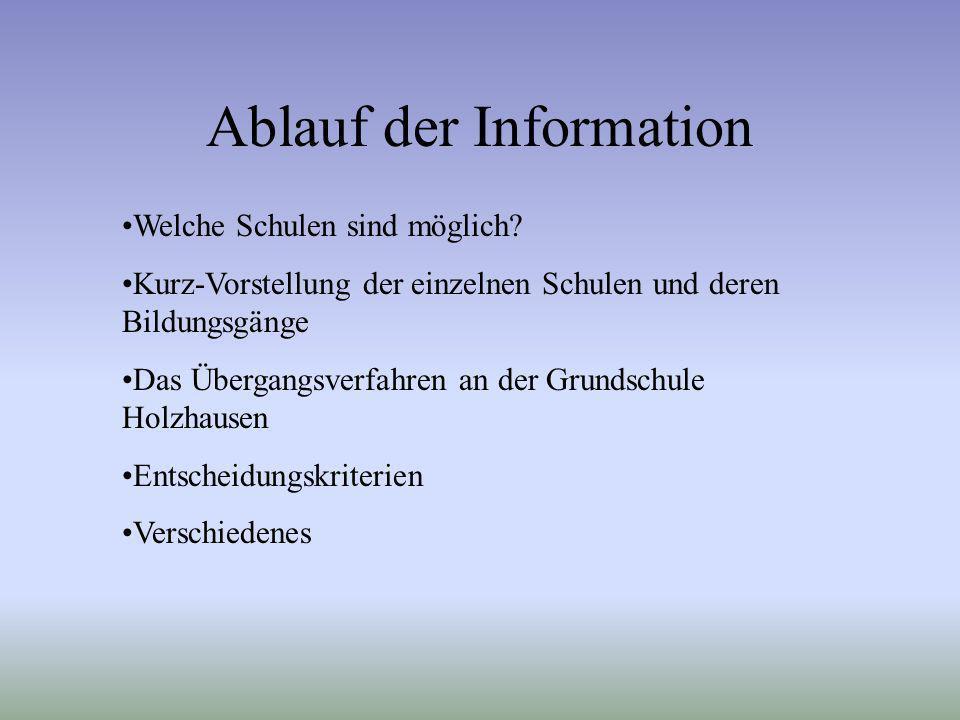 Ablauf der Information Welche Schulen sind möglich? Kurz-Vorstellung der einzelnen Schulen und deren Bildungsgänge Das Übergangsverfahren an der Grund
