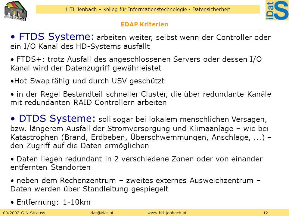 HTL Jenbach – Kolleg für Informationstechnologie - Datensicherheit 03/2002-G.N.Straussidat@idat.atwww.htl-jenbach.at12 EDAP Kriterien FTDS Systeme: ar
