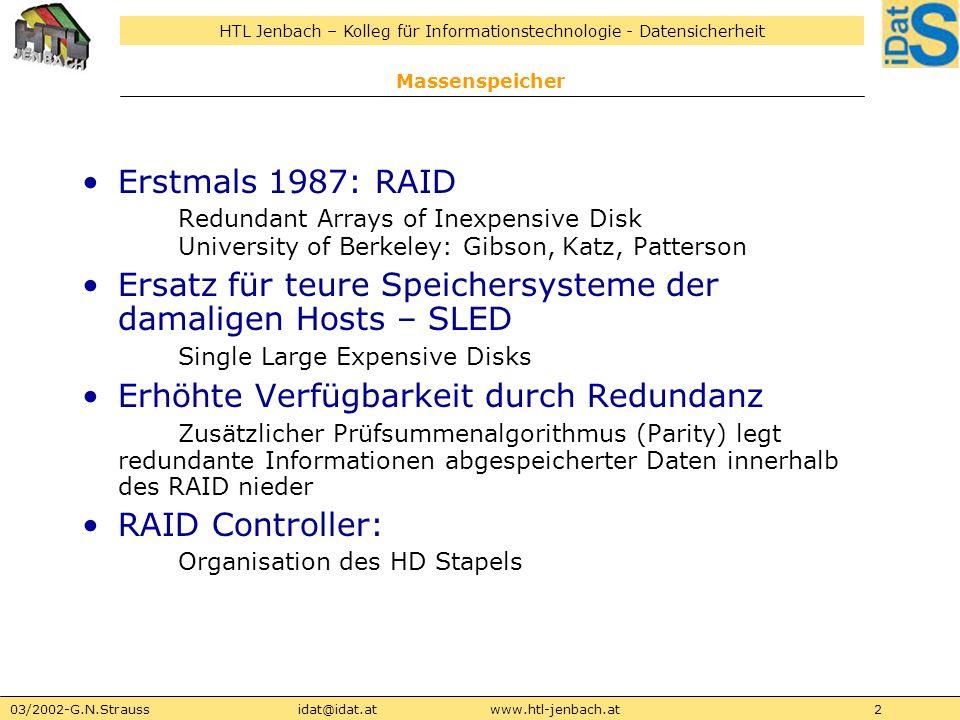 HTL Jenbach – Kolleg für Informationstechnologie - Datensicherheit 03/2002-G.N.Straussidat@idat.atwww.htl-jenbach.at3 Massenspeicher Ursprüngliche Definition: RAID 0-5 RAB: RAID Advisory Board international führende Anbieter von RAID Systemen Übernahm die Levels 1-5 Ersetzt Inexpensive durch Independend www.raid-advisory.com –Veröffentlichungen liefern Kriterien um RAID Angebote bewerten zu können: RAID Book –Festlegung von Benchmarks: Bonnie, Iobench, Iozone, Iogen –Zertifiziert und prüft RAID Systeme