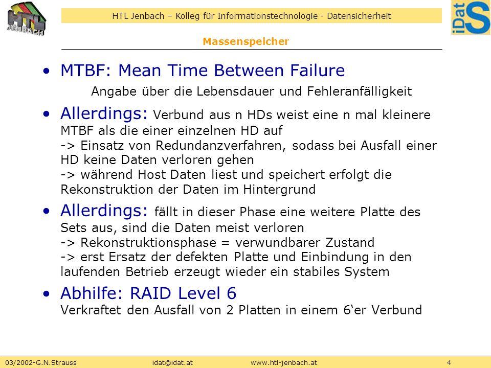 HTL Jenbach – Kolleg für Informationstechnologie - Datensicherheit 03/2002-G.N.Straussidat@idat.atwww.htl-jenbach.at5 Massenspeicher Achtung: ->Höherer RAID Level muss nicht mehr Datensicherheit bedeuten -> Write hole: Dateninhalt ist zwar gespeichert, aber die zugeordnete Redundanzinformation (Prüfsummen-) noch nicht -> tritt in diesem Zustand ein Hardwarefehler auf sind Daten und –spiegel oder Prüfsumme inkonsistent Ausweg: -> Technik, die auch bei Datenbanken Anwendung findet -> System schreibt die Daten zuerst in einen Redo-Log Buffer der sich entweder auf einer HD oder in einem nicht flüchtigen Speicher (non volatile RAM) befindet