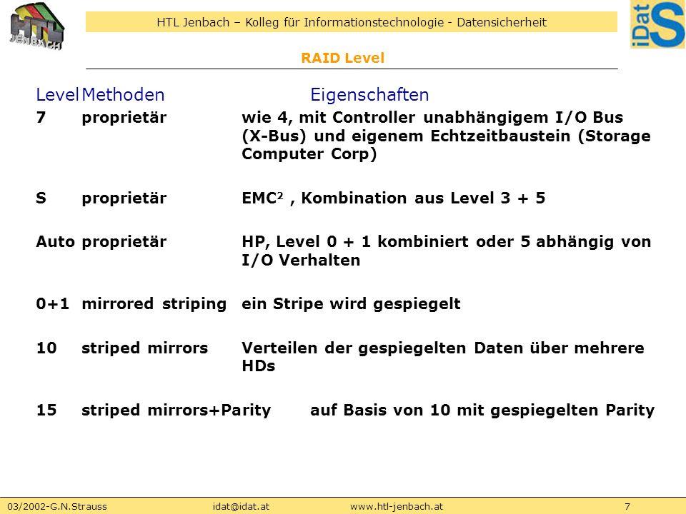 HTL Jenbach – Kolleg für Informationstechnologie - Datensicherheit 03/2002-G.N.Straussidat@idat.atwww.htl-jenbach.at8 RAID Level Hohe Sicherheit ist teuer und geht auf Kosten der Performance