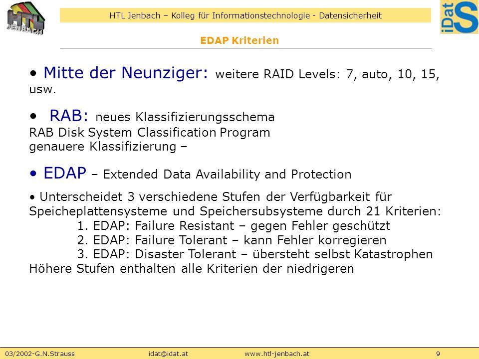 HTL Jenbach – Kolleg für Informationstechnologie - Datensicherheit 03/2002-G.N.Straussidat@idat.atwww.htl-jenbach.at9 EDAP Kriterien Mitte der Neunzig
