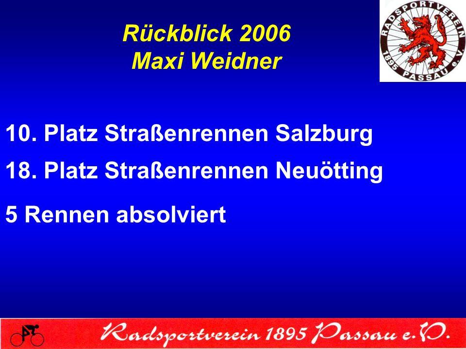 Rückblick 2006 Maxi Weidner 10. Platz Straßenrennen Salzburg 18. Platz Straßenrennen Neuötting 5 Rennen absolviert