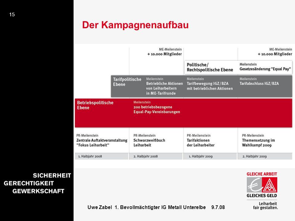 15 Uwe Zabel 1. Bevollmächtigter IG Metall Unterelbe 9.7.08 Der Kampagnenaufbau