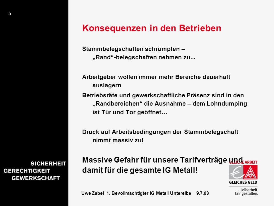 5 Uwe Zabel 1. Bevollmächtigter IG Metall Unterelbe 9.7.08 Konsequenzen in den Betrieben Stammbelegschaften schrumpfen – Rand-belegschaften nehmen zu.