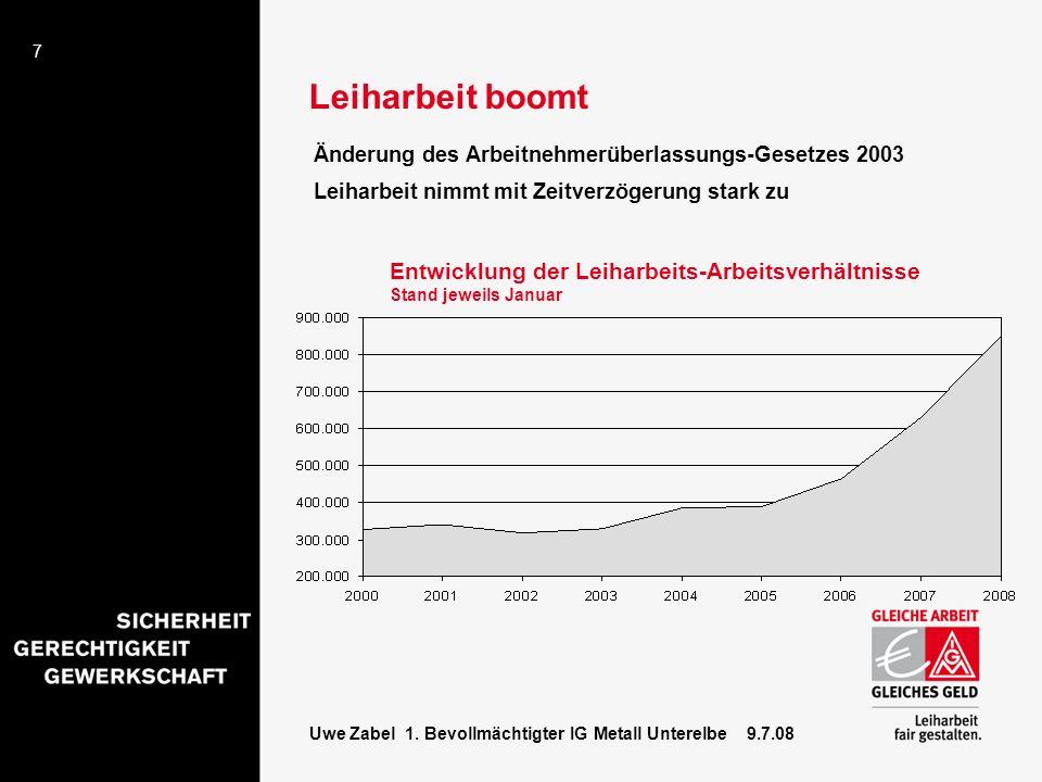 7 Uwe Zabel 1. Bevollmächtigter IG Metall Unterelbe 9.7.08 Leiharbeit boomt Änderung des Arbeitnehmerüberlassungs-Gesetzes 2003 Leiharbeit nimmt mit Z