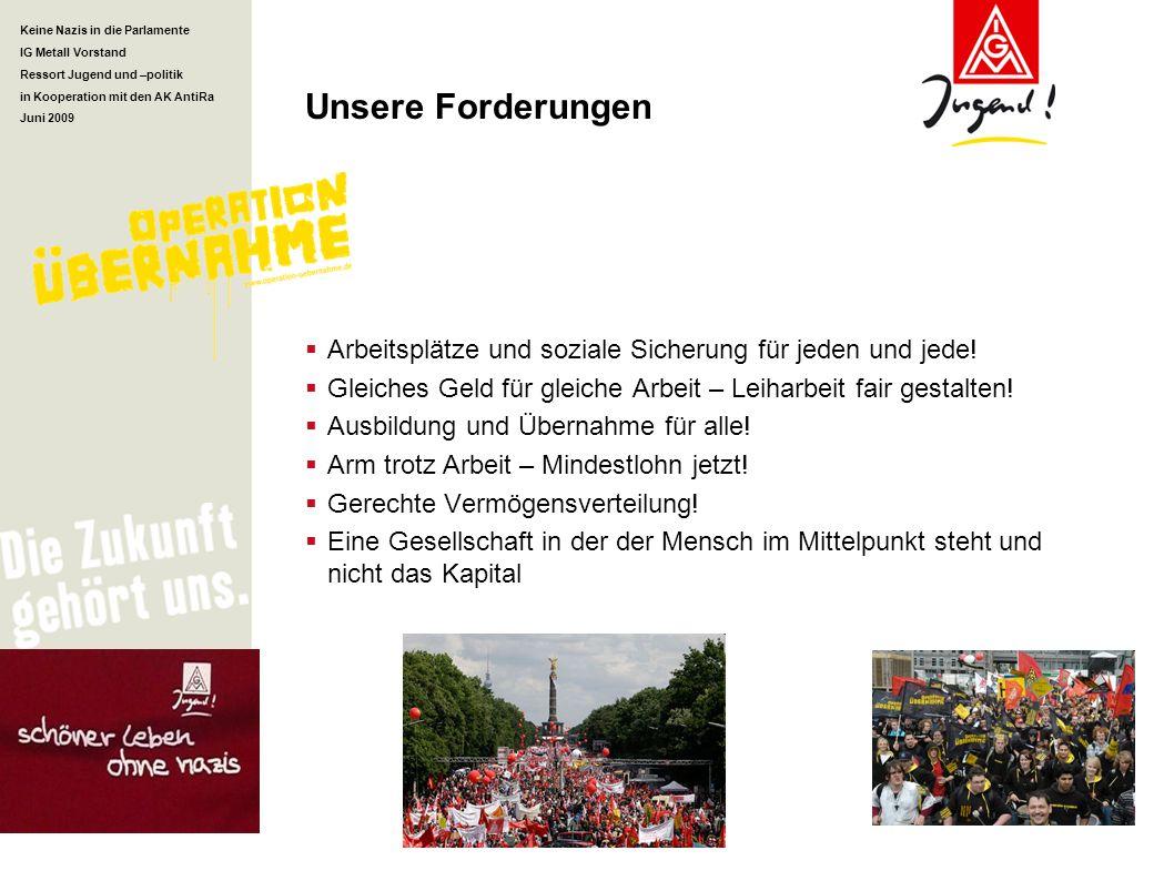 Keine Nazis in die Parlamente IG Metall Vorstand Ressort Jugend und –politik in Kooperation mit den AK AntiRa Juni 2009 Unsere Forderungen Arbeitsplät