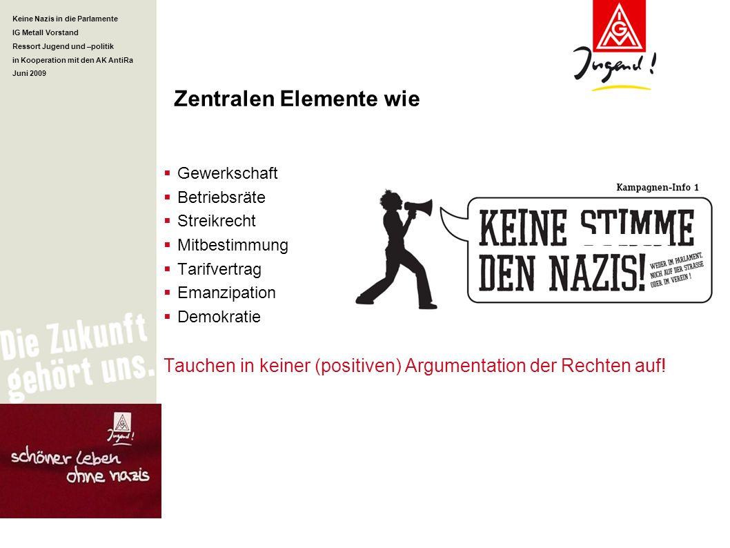 Keine Nazis in die Parlamente IG Metall Vorstand Ressort Jugend und –politik in Kooperation mit den AK AntiRa Juni 2009 Zentralen Elemente wie Gewerks